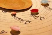 La Ciencia de Astrología